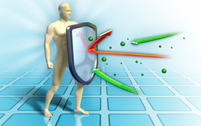 Ενίσχυση Ανοσοποιητικού Συστήματος